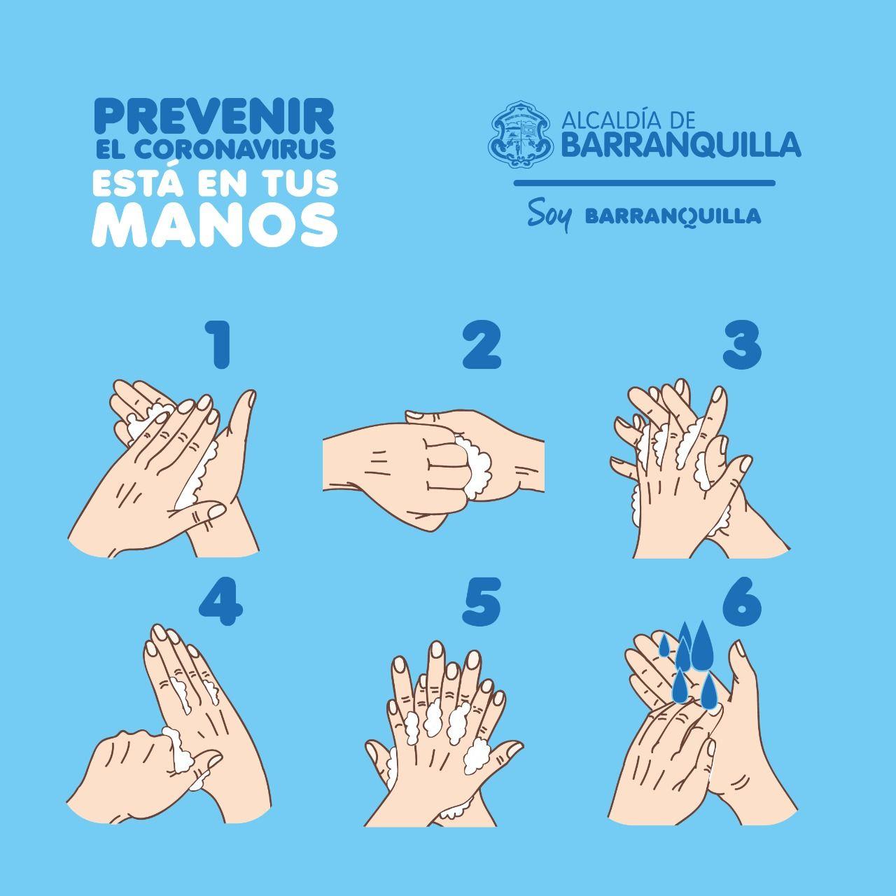 Este Es El Plan De Contingencia De Barranquilla Por El